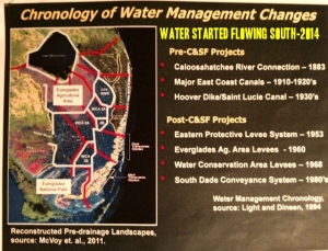 "Chronology of Water Management Changes map. Reconstructed pre-drainage landscapes, source, McVoyet al., 2011. Presentation of Robert Johnson with words added: ""Water Started Flowing South 2014."""