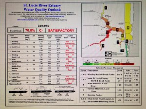 Water Quality chart 3-12-15. (Florida Oceanographic)