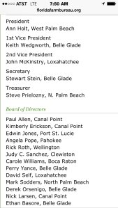 Board of Directors WPBCFB 2015