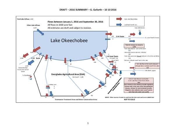DRAFT - CY 2016 Summary_Page_01.jpg